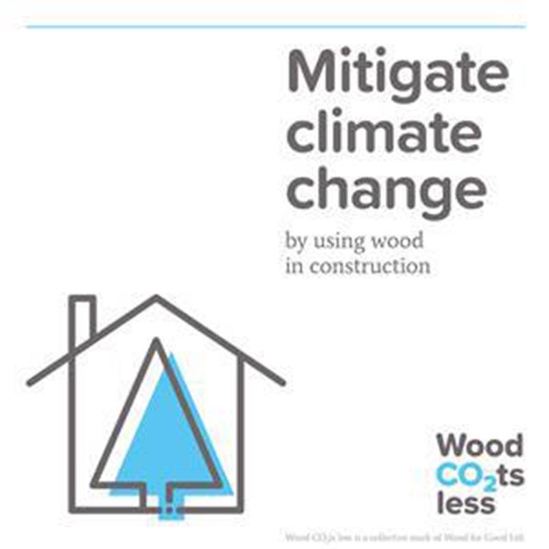Mitigate climate change