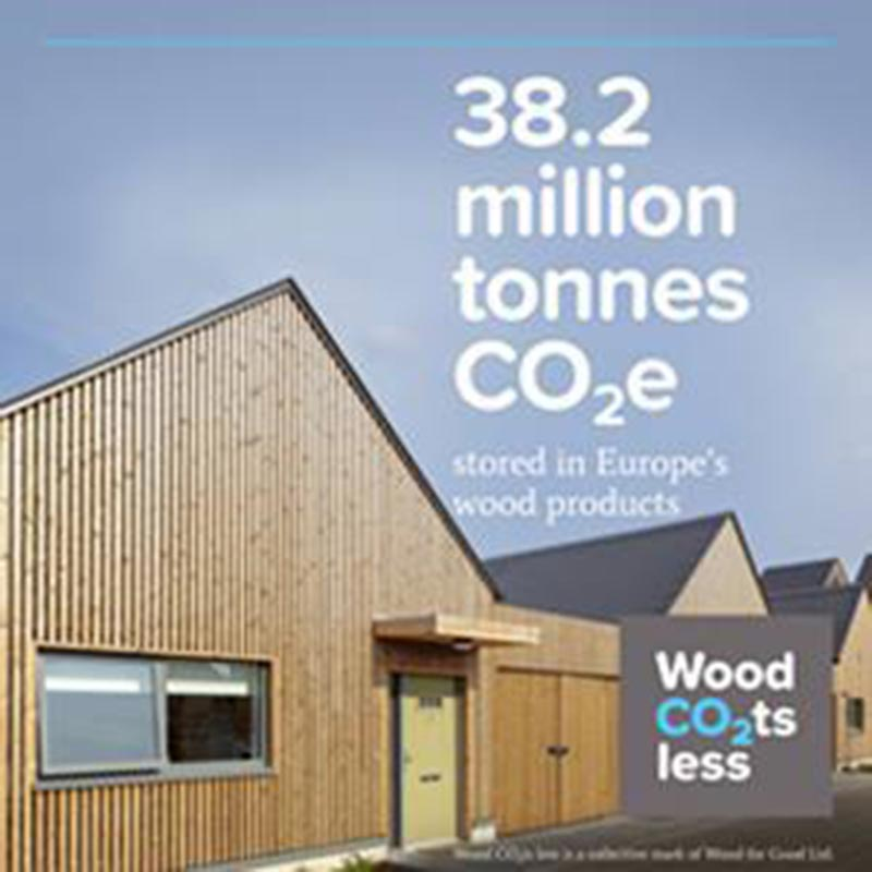 Wood co2ts less